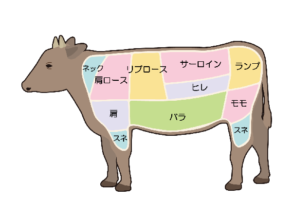 w牛肉.png