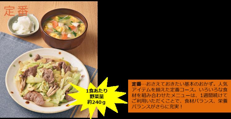 ★図1.png