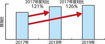 グラフ2017対比.jpg