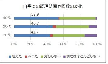 作成グラフ.jpg