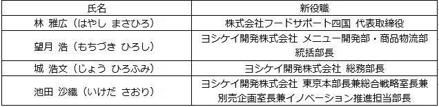 退任 取締役.JPG