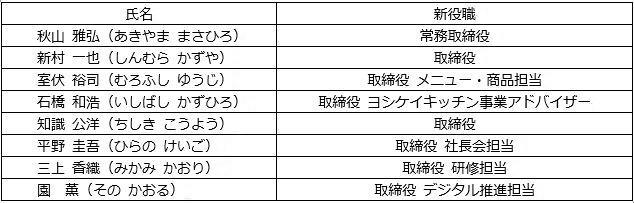 新取締役体制.JPG