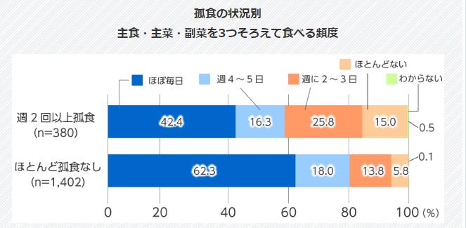 ①農林水産省資料.PNG