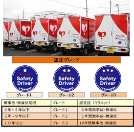 ③交通安全ライセンス - コピー.png