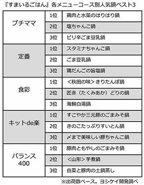 人気鍋ベスト3.jpg