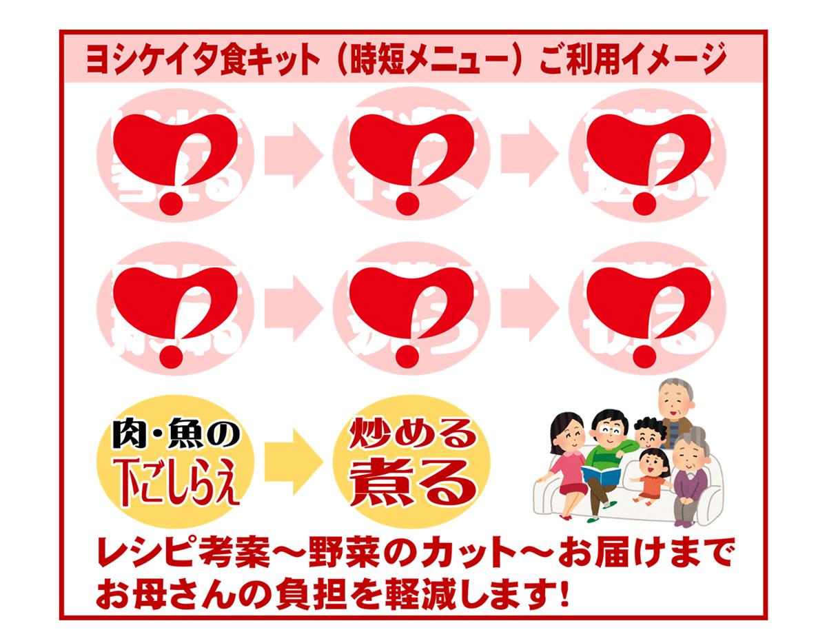 楽プチ利便性チャート1200.png
