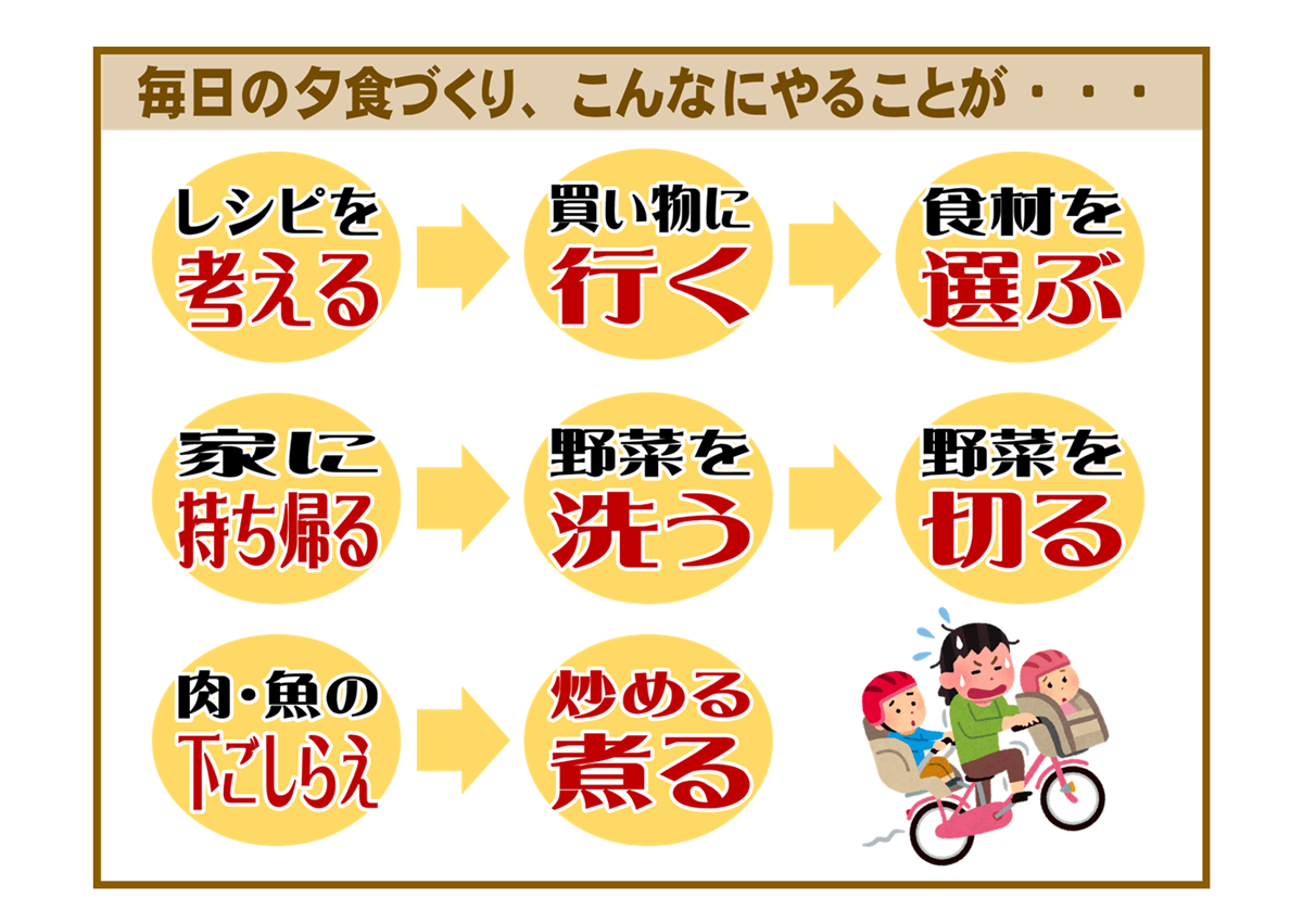 食事手間①1200.png