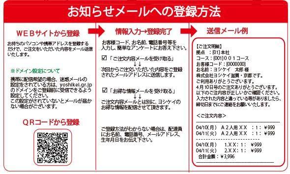 登録方法.jpg
